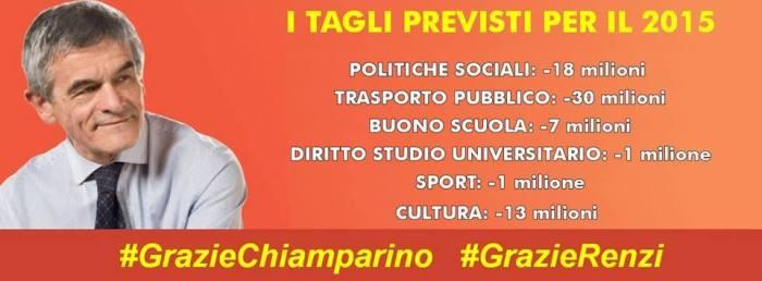 Tagliati 7 milioni per il buono scuola in Piemonte, stanziati 2 milioni per gli immigrati aBiella