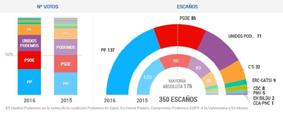 1466915869_295178_1466977429_noticia_normal.jpg